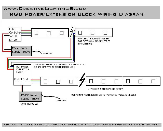 wiring rgb controller diag rgb led wiring diagram led strip light wiring diagram pdf \u2022 wiring led strip light wiring diagram pdf at bakdesigns.co